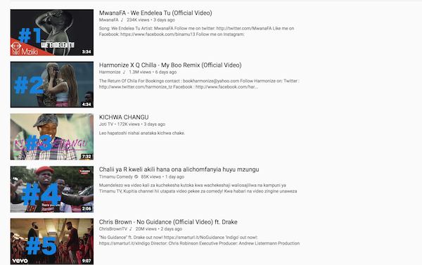 Trending On YouTube 1-5 In Tanzania Today