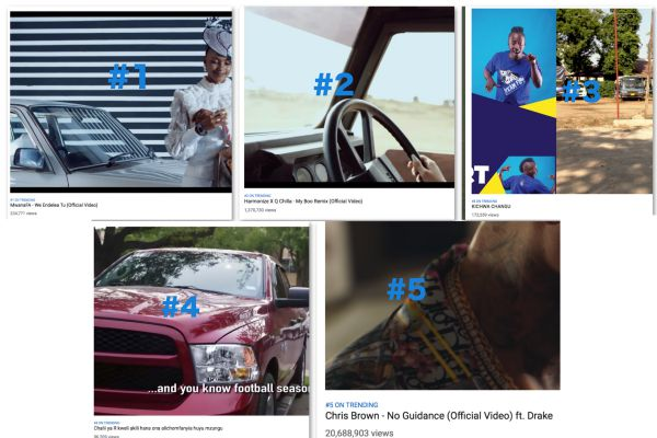 Trending On YouTube In Tanzania Today – 1-5