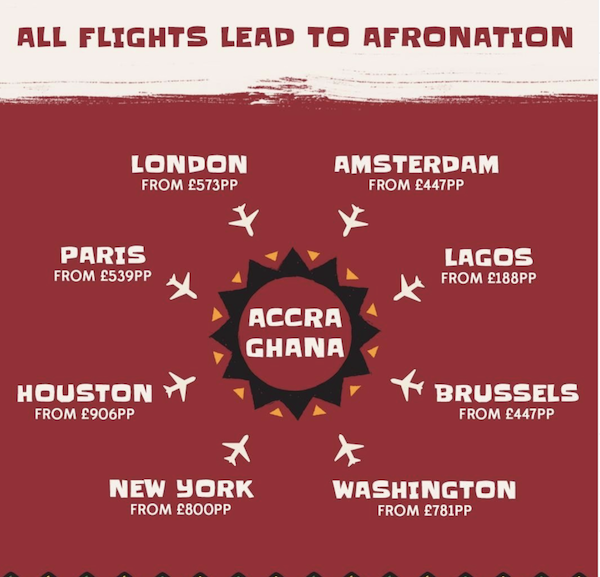Afro Nation Ghana 2019 Laboma Beach, Accra‎